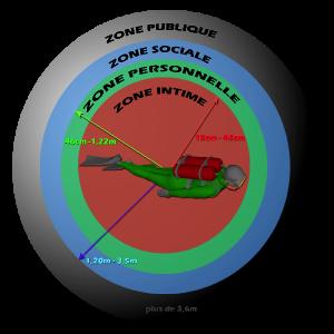 sphere-plongeur